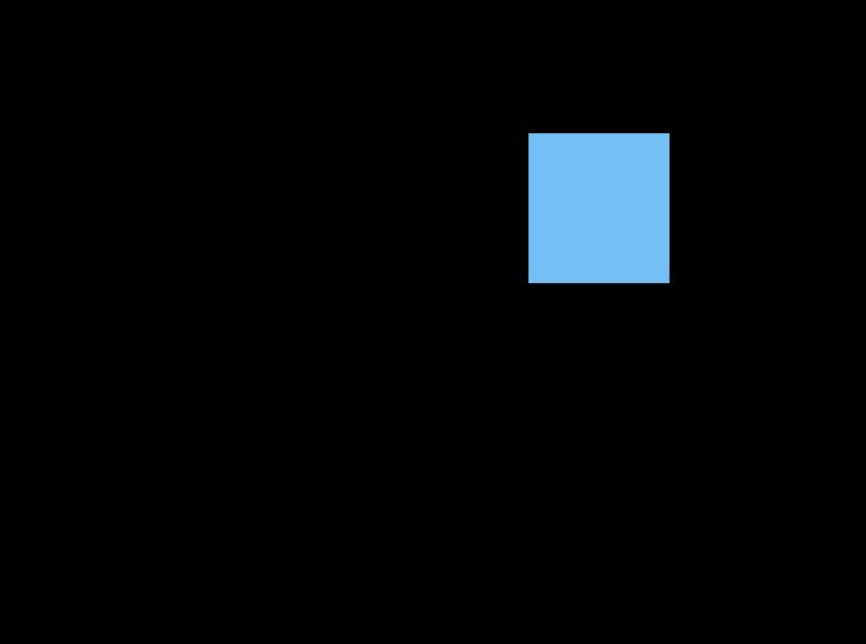 JA徳島市